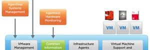 10 Dinge, die VMware ESXi-Anfänger wissen sollten