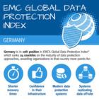 Datenverluste kosten Unternehmen jährlich 33,6 Milliarden Euro