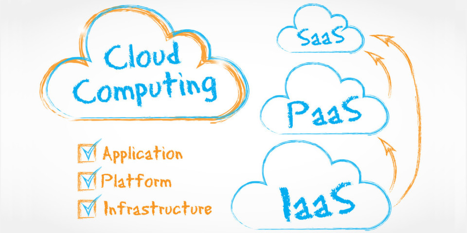 Infrastructure-as-a-Service ist im Kommen und vielleicht der wichtigste aller Cloud-Dienste.