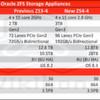 Oracle stellt neues NAS-System ZFS Storage ZS4-4 vor