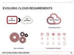 Der Wechsel von On premises-Umgebungen in die Cloud erfordert neue Workloads. Ebenso geklärt werden muss die Verbindung verschiedener Cloud-Strukturen.