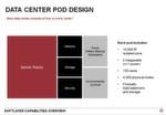 Jedes Softlayer-Rechenzentrum hat ein einheitliches POD Design. Dank der durchgehenden Standardisierung der Architektur lassen sich Services und Infrastruktur-Dienste beliebig zwischen einzelnen Standorten verschieben.