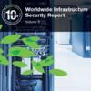 Größe von DDoS-Angriffen in zehn Jahren verfünfzigfacht