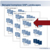 SAP-Lizenzierung in Zeiten des Wandels