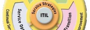 Erste Schritte im Service-Management (Teil 1)