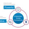 Meru zeigt Cloud-WLAN für KMU und Filialen