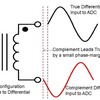 Fallstricke beim Verwenden von Breitband-Baluns mit ADCs