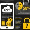 Notlügen wegen Datenschutz-Bedenken