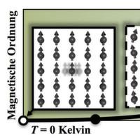 Was macht Eisen bei hohen Temperaturen stabil?