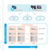 Promise kündigt mit der VSky A-Reihe neue Scale-out-Speicherlösungen an