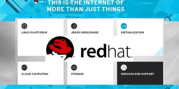 Die aktuellen Cloud- und Container-Innovationen von Red Hat, Teil 1
