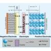 Die MacMullin-Zahl – wichtige Eigenschaft eines Batterieseparators