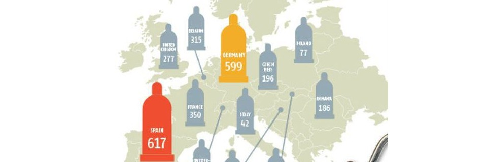 No Time to Waste: Europe's Chlorine Industry and the Mercury Challenge