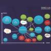 Zahl und Vielfalt von Datenquellen erst machen den Big-Data-Bestand aus