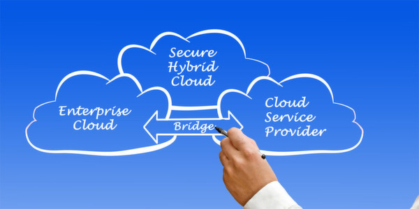 Der Weg zum Hybrid Enterprise