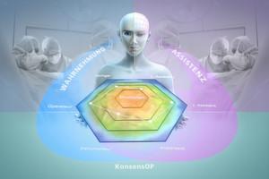 In dem Forschungsprojekt KonsensOP soll ein virtueller Assistent entwickelt werden, der die Mitglieder des Operationsteams entsprechend ihrer Rolle und Aufgaben individuell unterstützt.