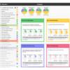 Projekte erfolgreich planen, analysieren und bewerten