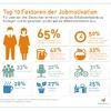 10 Faktoren, die deutsche Arbeitnehmer anspornen