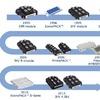 Optimierte Gehäusetechnik für moderne Leistungshalbleiter