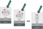 Bild 2: Verschiedene Tests parallel ausführen.