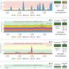 Fluke überwacht Cloud per SaaS