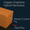 Hybrid Nanowires eyed for Computers and flexible Displays