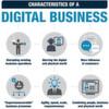 Entwicklungsumgebung für Business-Anwendungen und Apps