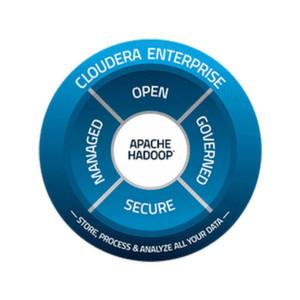 Integrierte Teradata-Appliance für Cloudera-Hadoop