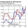 Schweizer Maschinen-, Elektro- und Metallindustrie meldet hohe Auftragseingänge