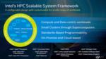 Abbildung 1: Intel HPC Scalable System Framework vereint die Disziplinen Compute, Memory/Storage, Fabric und Software.