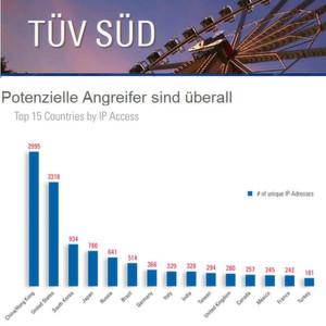 Infrastrukturen und Produktionsstätten in Deutschland werden gezielt ausgeforscht