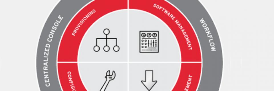 Satellite 6.1 verwaltete jetzt auch virtuelle und Cloud-basierter Red Hat Server, sowie Container.