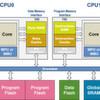Aktuelle Trends bei Multicore-Mikrocontroller-Architekturen