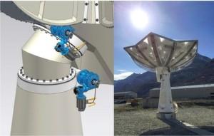 Bild 3: Ein zweiachsiges Trackingsystem (links) bestehend aus Schrittmotor und Encoder führt die Parabolschüssel (rechts) per Sensor der Sonne nach und sorgt damit für optimalen Wirkungsgrad.