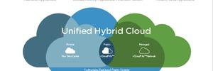 Hybrid Cloud und SDDC à la VMware
