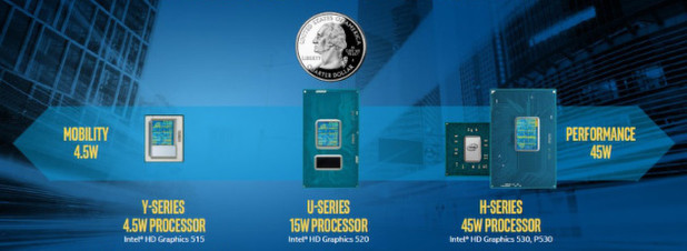 Intel stellt 6. Generation der Core-Prozessorfamilie vor