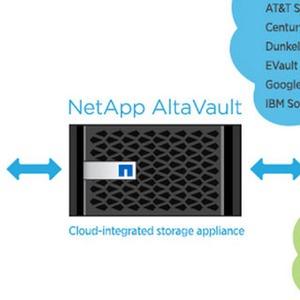NetApp vereinfacht die Schnittstelle zwischen Cloud und lokalem Backup