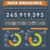 Staatliche Institutionen stehlen immer mehr Daten