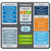 Niedriger Stromverbrauch und integrierte Sicherheitslösungen für IoT-Anwendungen