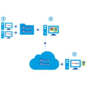 Netjapan bietet neues Tool für die Verwaltung von Image-Dateien an