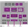 MIPS-Kern mit voller Hardware-Virtualisierung