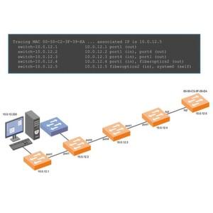 Automatische Fehlersuche in Layer-2-Netzen