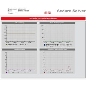 Security-Lösungen für Admins