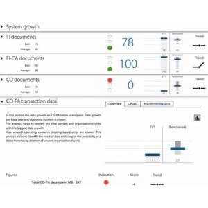 Datavard erweitert ERP-Fitness-Test