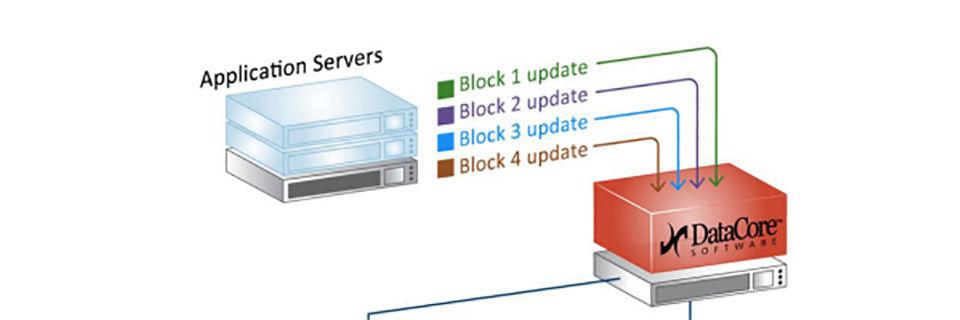 Integrierte Notfallfunktionen bei Software-defined Storage
