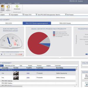 Best-Practice-Anwendungspakete für den Mittelstand