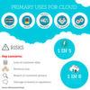 Integrierte Sicherheit für Cloud-Apps