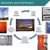Ein Daten-Airbag für sichere Energienetze