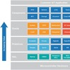 Einfache Konfiguration und Programmierung einer Smart-MCU