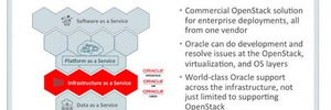 Oracle verstaut OpenStack in Containern